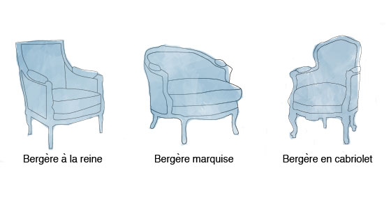 Bergere Chair Types Illustration Chart
